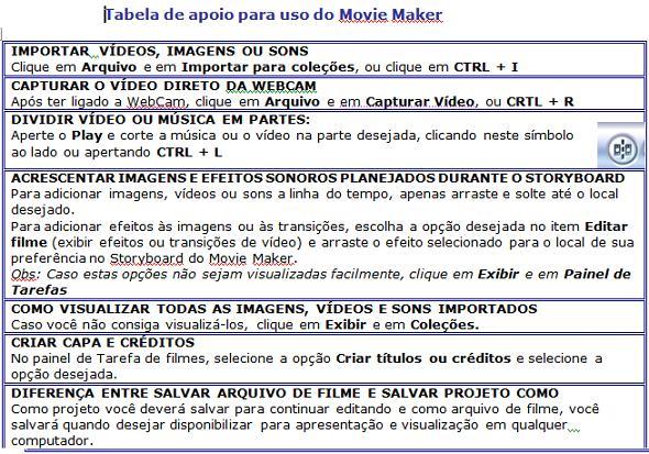http://portaldoprofessor.mec.gov.br/storage/discovirtual/aulas/1034/imagens/tabela_apoio_movie_maker.jpg