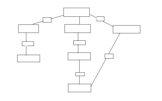 http://portaldoprofessor.mec.gov.br/storage/discovirtual/aulas/1201/imagens/diagrama_mapa.jpg