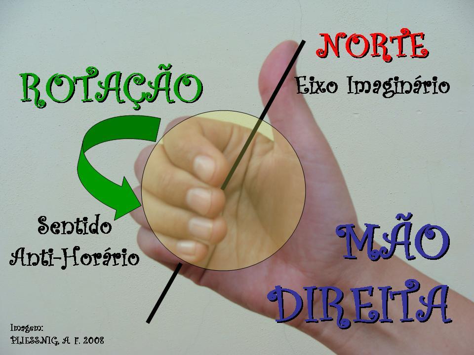 http://portaldoprofessor.mec.gov.br/storage/discovirtual/aulas/1352/imagens/ROTACAO_TERRA.jpg