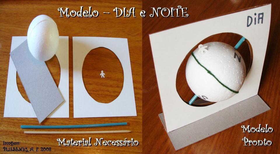 http://portaldoprofessor.mec.gov.br/storage/discovirtual/aulas/1352/imagens/modelo_dia_noite.jpg