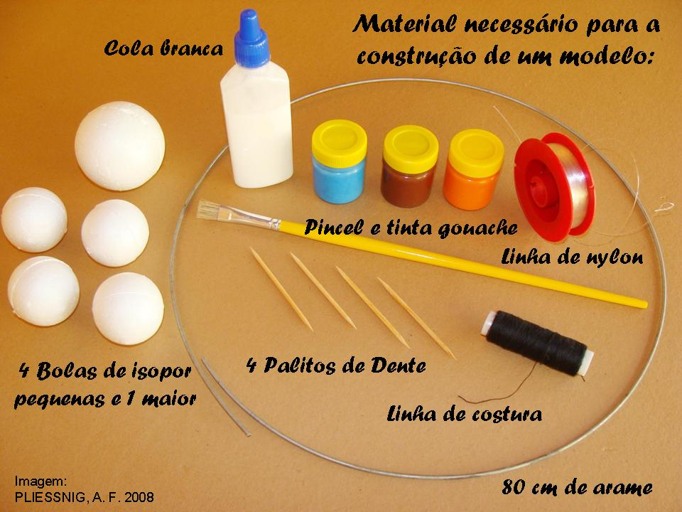 http://portaldoprofessor.mec.gov.br/storage/discovirtual/aulas/1353/imagens/material_necessario_translacao.jpg