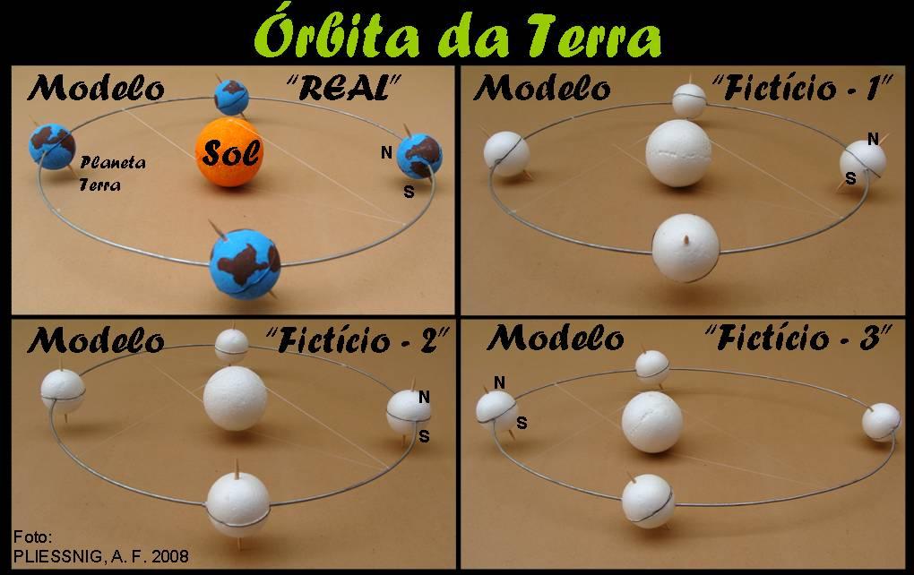 http://portaldoprofessor.mec.gov.br/storage/discovirtual/aulas/1353/imagens/modelos_translacao_maquetes.jpg