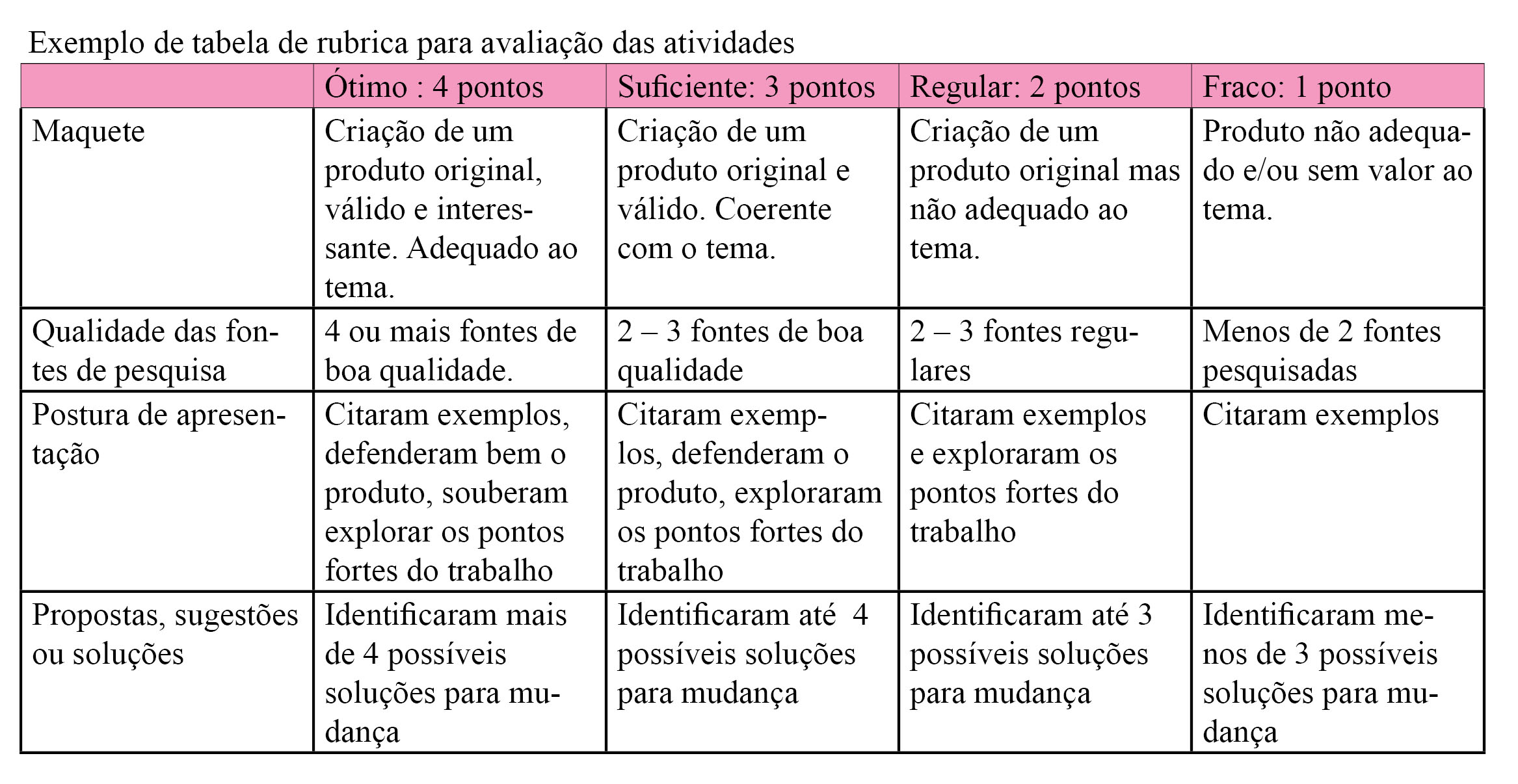 http://portaldoprofessor.mec.gov.br/storage/discovirtual/aulas/1382/imagens/rubrica_ecocasaok.jpg