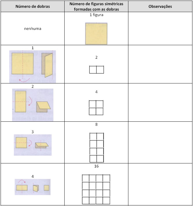 http://portaldoprofessor.mec.gov.br/storage/discovirtual/aulas/1398/imagens/Aula_2009_56_Fig03.jpg