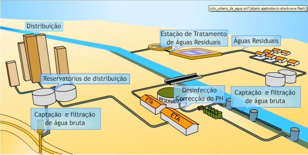 http://portaldoprofessor.mec.gov.br/storage/discovirtual/aulas/1437/imagens/Aul01_Jan09_Fig1.jpg