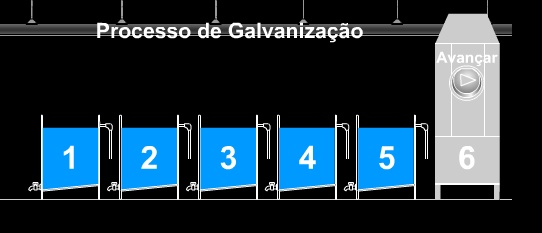 http://portaldoprofessor.mec.gov.br/storage/discovirtual/aulas/1468/imagens/galvanizacao.jpg