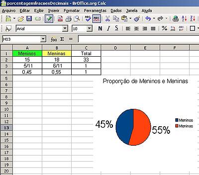 http://portaldoprofessor.mec.gov.br/storage/discovirtual/aulas/1476/imagens/porcentfradec06.jpg