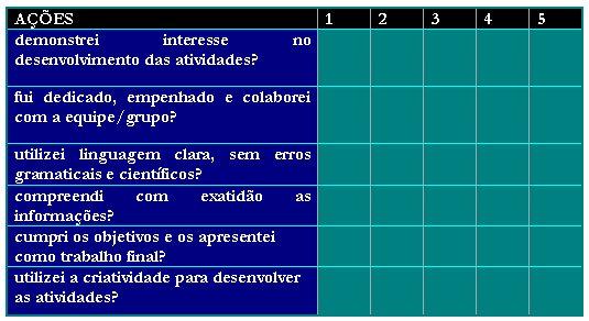 http://portaldoprofessor.mec.gov.br/storage/discovirtual/aulas/1601/imagens/rubricaatividades.jpg