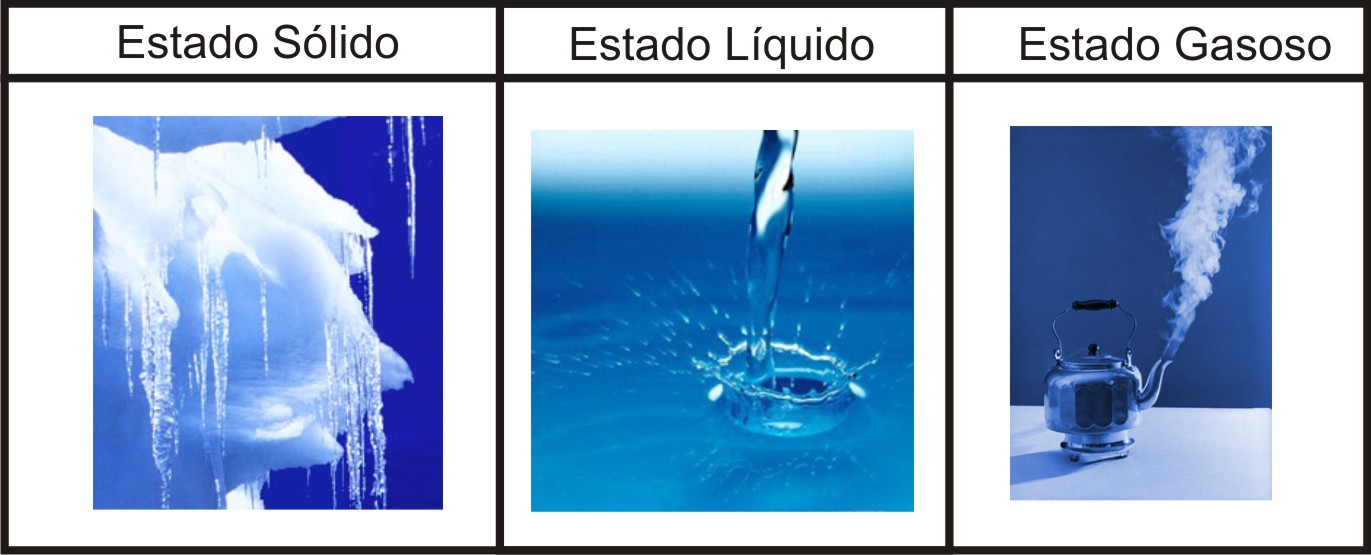 http://portaldoprofessor.mec.gov.br/storage/discovirtual/aulas/1688/imagens/Aula01_Fev09_01.jpg