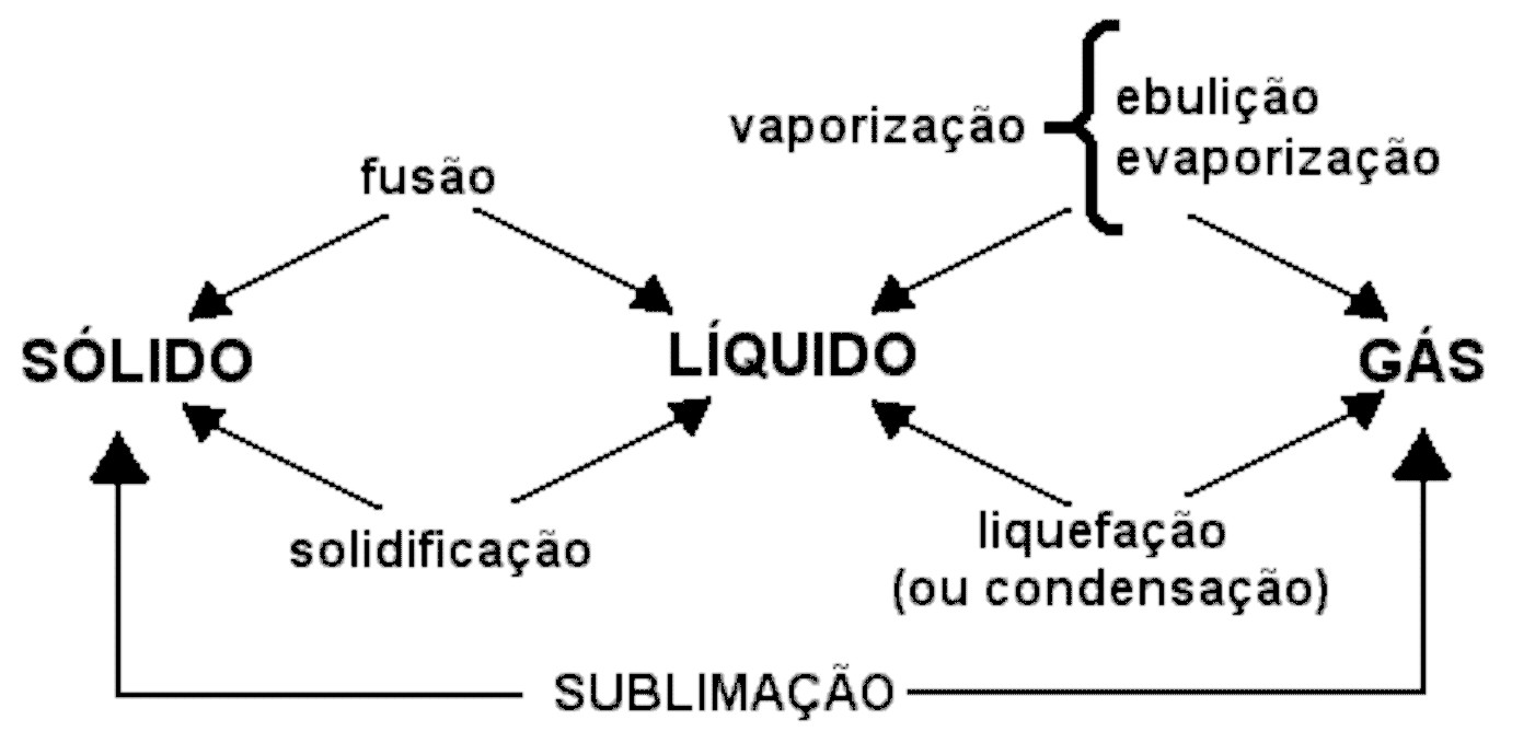 http://portaldoprofessor.mec.gov.br/storage/discovirtual/aulas/1688/imagens/Aula01_Fev09_02.jpg