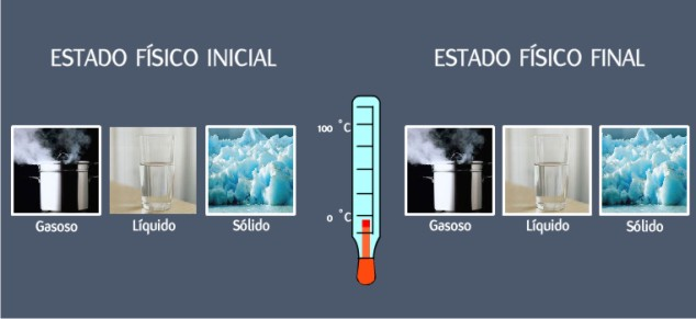 http://portaldoprofessor.mec.gov.br/storage/discovirtual/aulas/1688/imagens/FEV_08_09_14.jpg