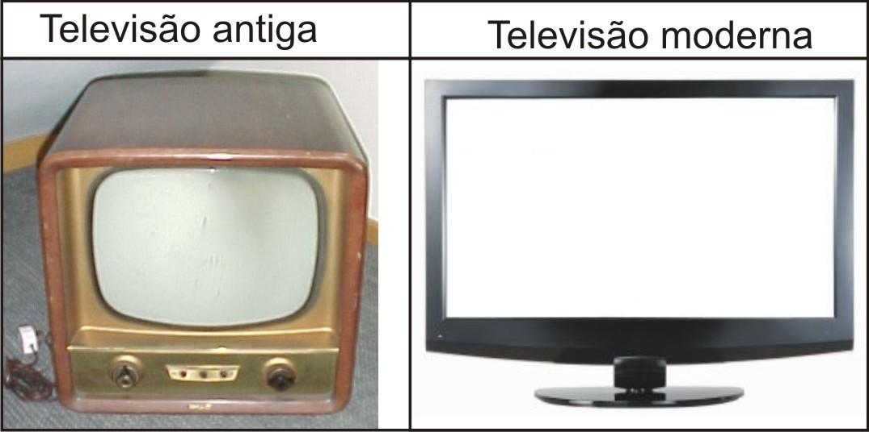 http://portaldoprofessor.mec.gov.br/storage/discovirtual/aulas/1690/imagens/Aul_03_Fev09_01.jpg