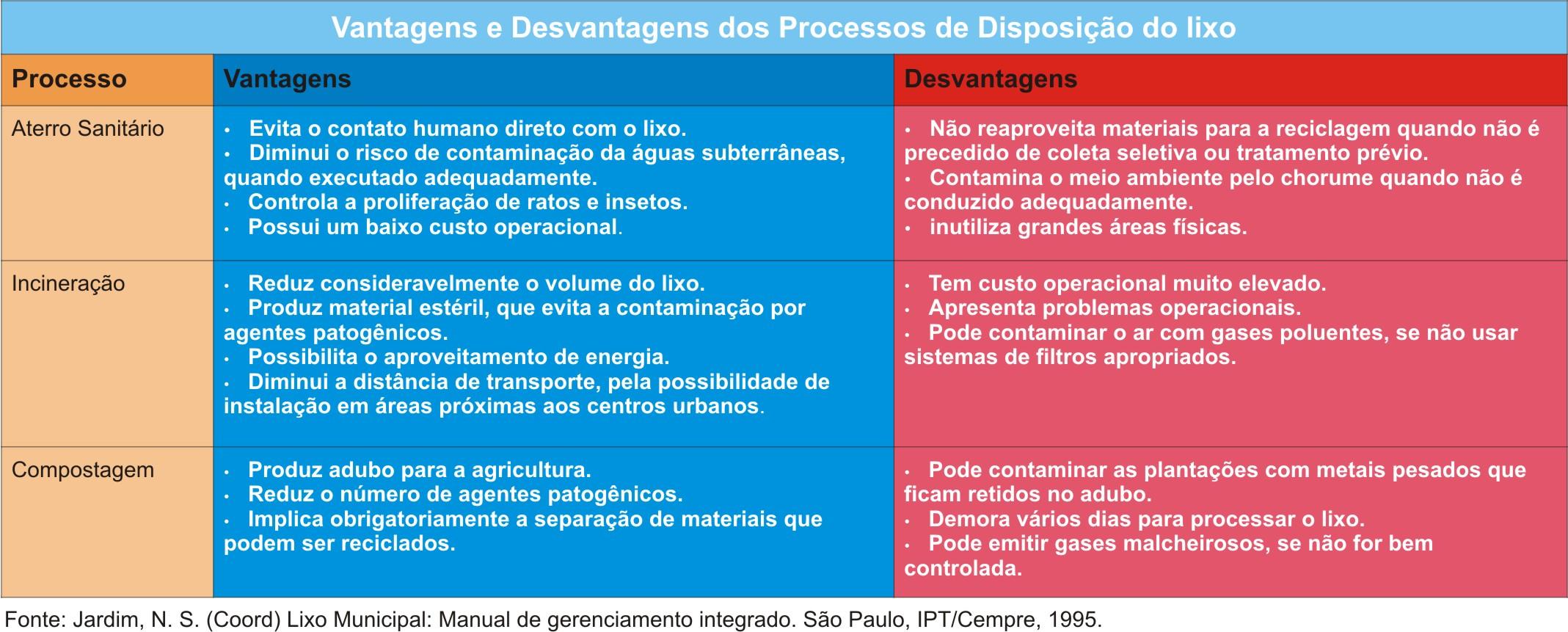 http://portaldoprofessor.mec.gov.br/storage/discovirtual/aulas/1831/imagens/Aula_01_Marc09_02.jpg