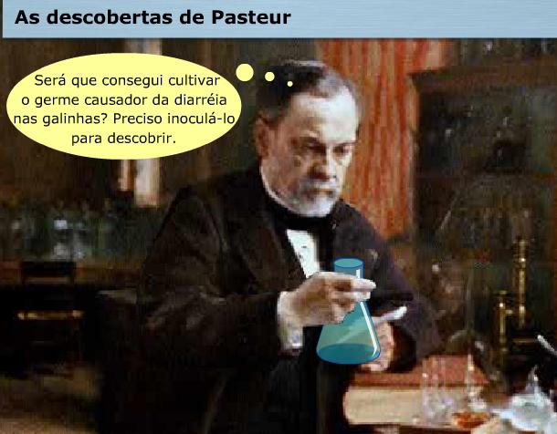 http://portaldoprofessor.mec.gov.br/storage/discovirtual/aulas/2056/imagens/recurso_pasteur.jpg