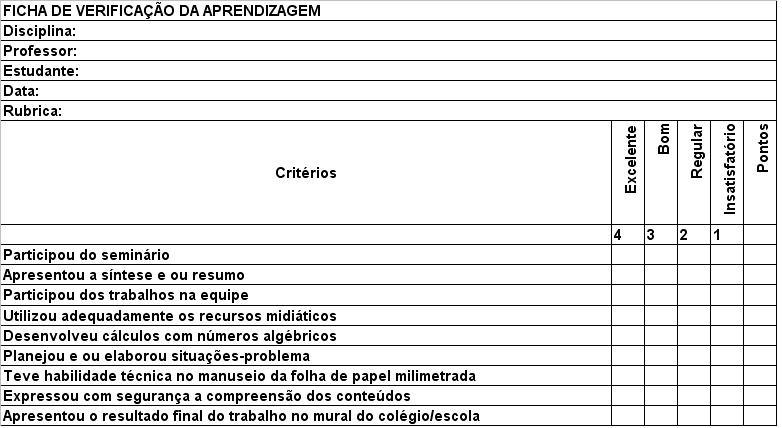 http://portaldoprofessor.mec.gov.br/storage/discovirtual/aulas/460/imagens/fichadeverificacaoaprend.JPG