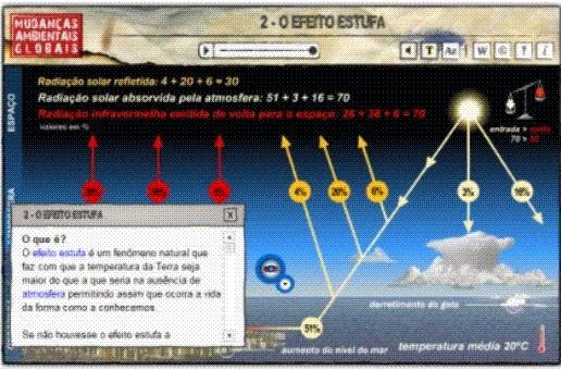 http://portaldoprofessor.mec.gov.br/storage/discovirtual/aulas/514/imagens/Efeito.jpg