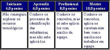 http://portaldoprofessor.mec.gov.br/storage/discovirtual/aulas/573/imagens/ava.JPG