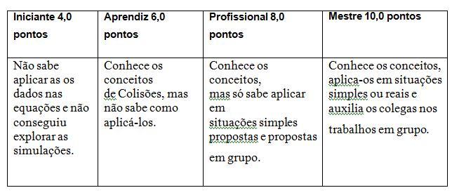 http://portaldoprofessor.mec.gov.br/storage/discovirtual/aulas/579/imagens/coliso3.jpg