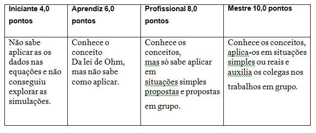 http://portaldoprofessor.mec.gov.br/storage/discovirtual/aulas/590/imagens/ohm3.jpg