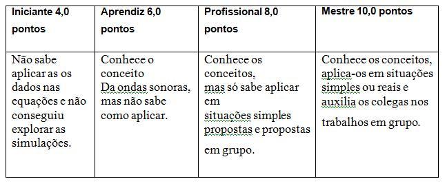 http://portaldoprofessor.mec.gov.br/storage/discovirtual/aulas/591/imagens/sonora3.jpg