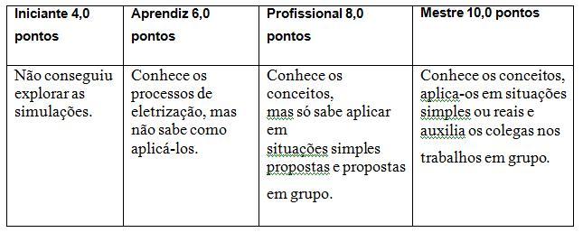 http://portaldoprofessor.mec.gov.br/storage/discovirtual/aulas/592