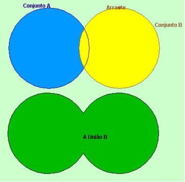 http://portaldoprofessor.mec.gov.br/storage/discovirtual/aulas/719/imagens/Aula_24_-_Fig02.jpg