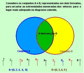 http://portaldoprofessor.mec.gov.br/storage/discovirtual/aulas/719/imagens/Aula_24_-_Fig06.jpg