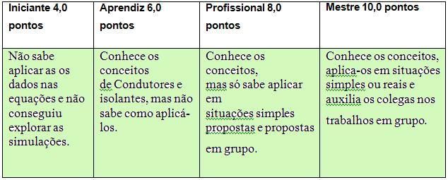 http://portaldoprofessor.mec.gov.br/storage/discovirtual/aulas/780/imagens/condutor3.jpg