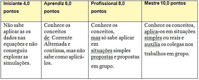 http://portaldoprofessor.mec.gov.br/storage/discovirtual/aulas/794/imagens/alternada4.jpg