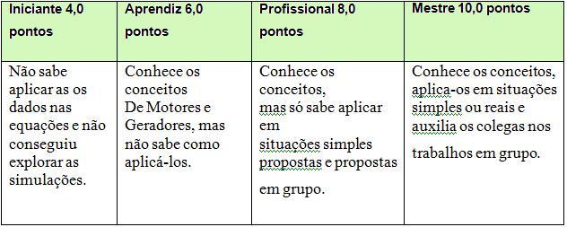 http://portaldoprofessor.mec.gov.br/storage/discovirtual/aulas/795/imagens/motor5.jpg
