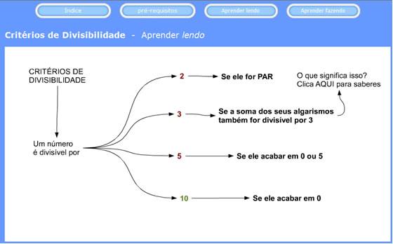 http://portaldoprofessor.mec.gov.br/storage/discovirtual/aulas/929/imagens/Aula_27_Fig03.jpg