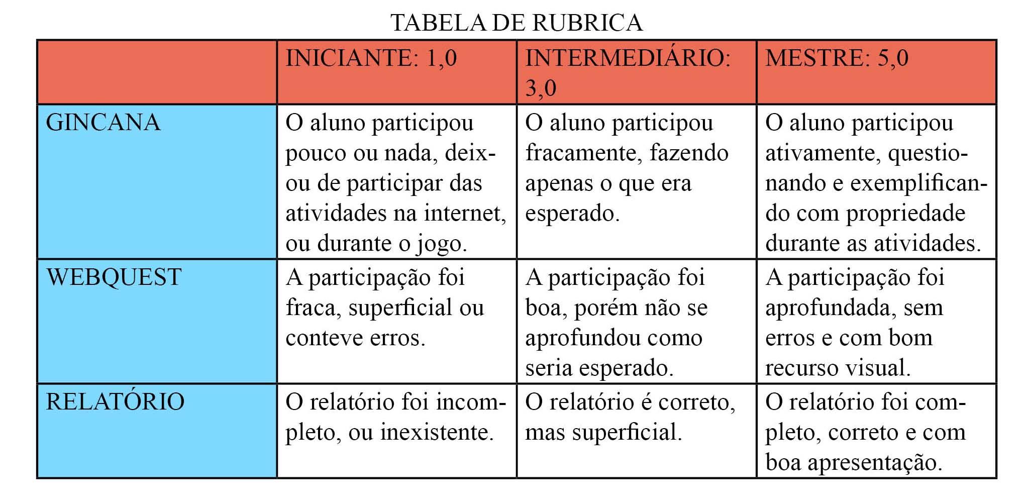 http://portaldoprofessor.mec.gov.br/storage/discovirtual/aulas/933/imagens/rubrica17.jpg