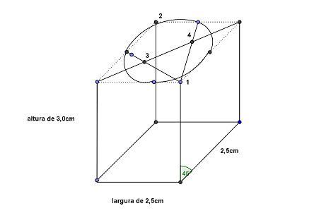 Portal Do Professor No 231 227 O De Perspectiva Cavaleira De 30