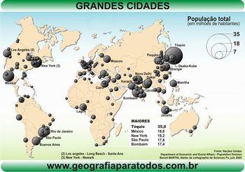 Megacidades
