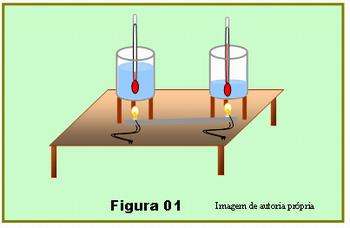 Aula13.Fig.01