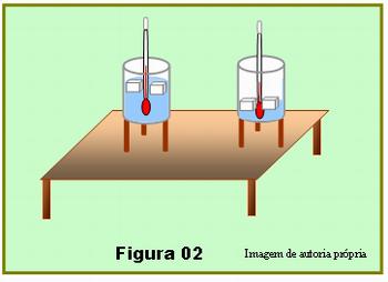 Aula13.Fig.02