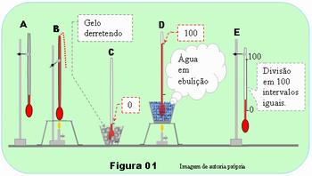 Aula14.Fig.01