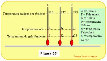 Aula14.Fig.03