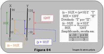 Aula14.Fig04