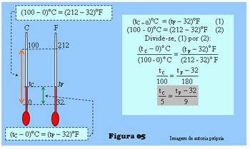 Aula14.Fig.05