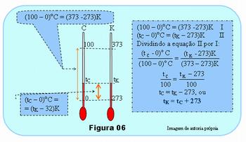 Aula14.Fig.06