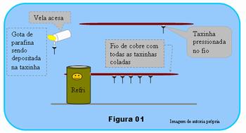 Aula17.Fig.01