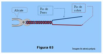 Aula17.Fig.03