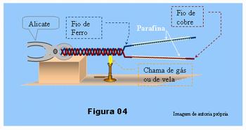 Aula17.Fig.04