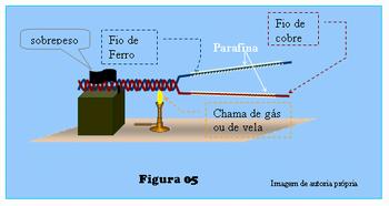 Aula17.Fig.05