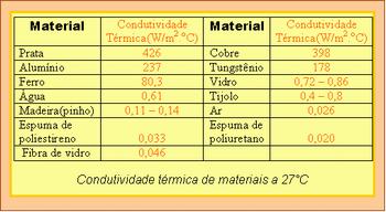 Aula17.Tabela