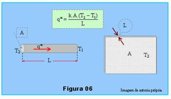 Aula17.Fig.06