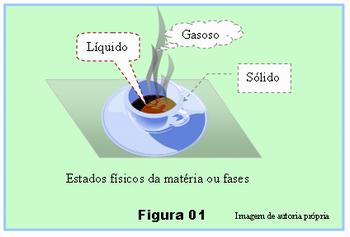 Aula19.Fig.01