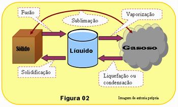 Aula19.Fig.02