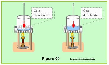 Aula19.Fig.03